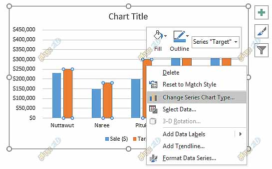excel chart secondary 2 axis กราฟ2แกน change series type